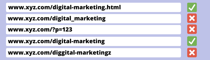 SEO Friendly URL Optimization